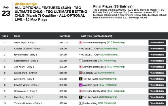 Tsg ultimate betting challenge sports betting millionaire