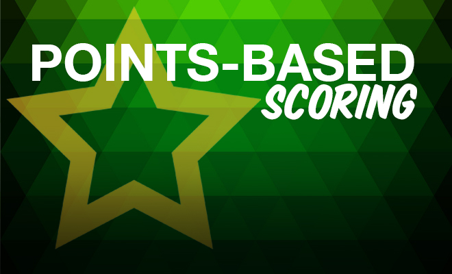 Points-Based-Scoring-660x400